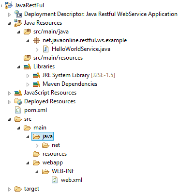 Build Restful Webservice In Java Using Jax Rs Api With Jersey 2x A