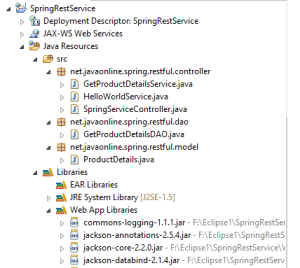 Spring Restful service directory structure
